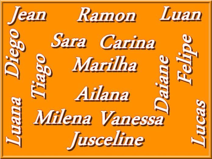 Personalidade dos nomes