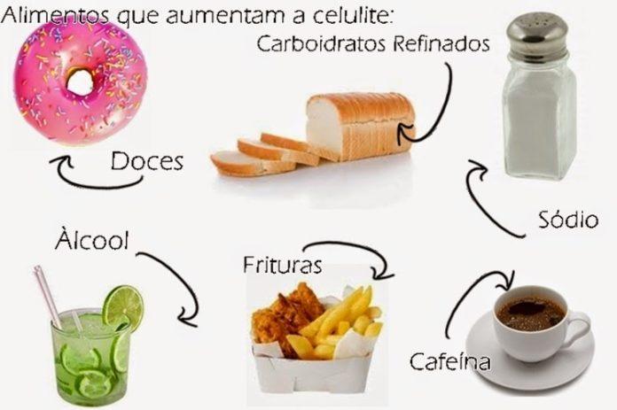 Quais os alimentos que potenciam o aparecimento da celulite