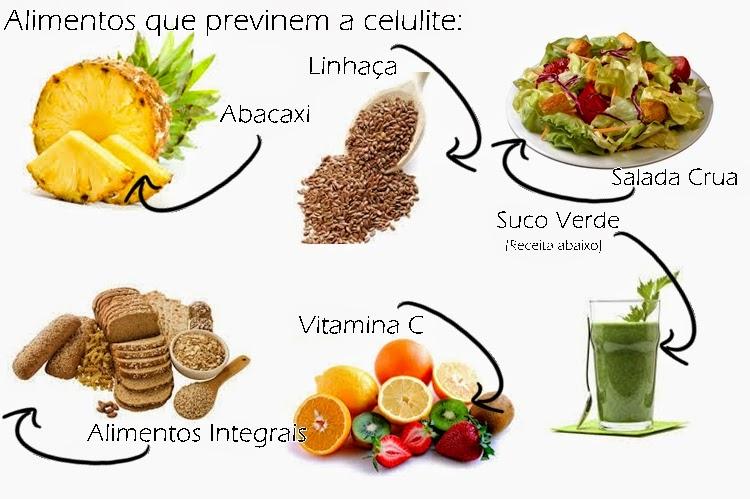 Alimentos que previnem a celulite