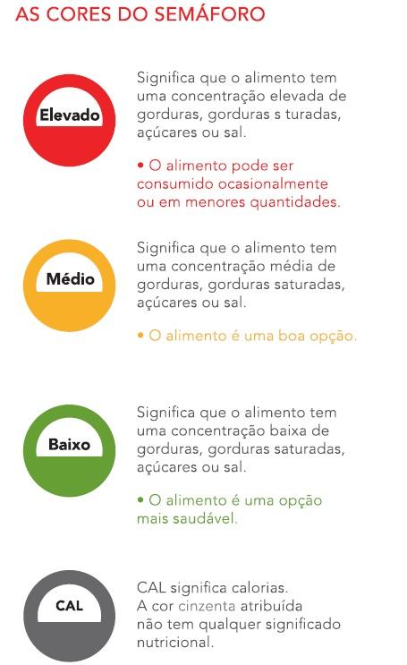 Cores_do_semaforo