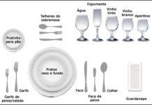 Regras de etiqueta na hora da refeição