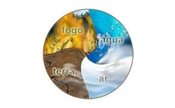 Conheça os quatro elementos do zodíaco