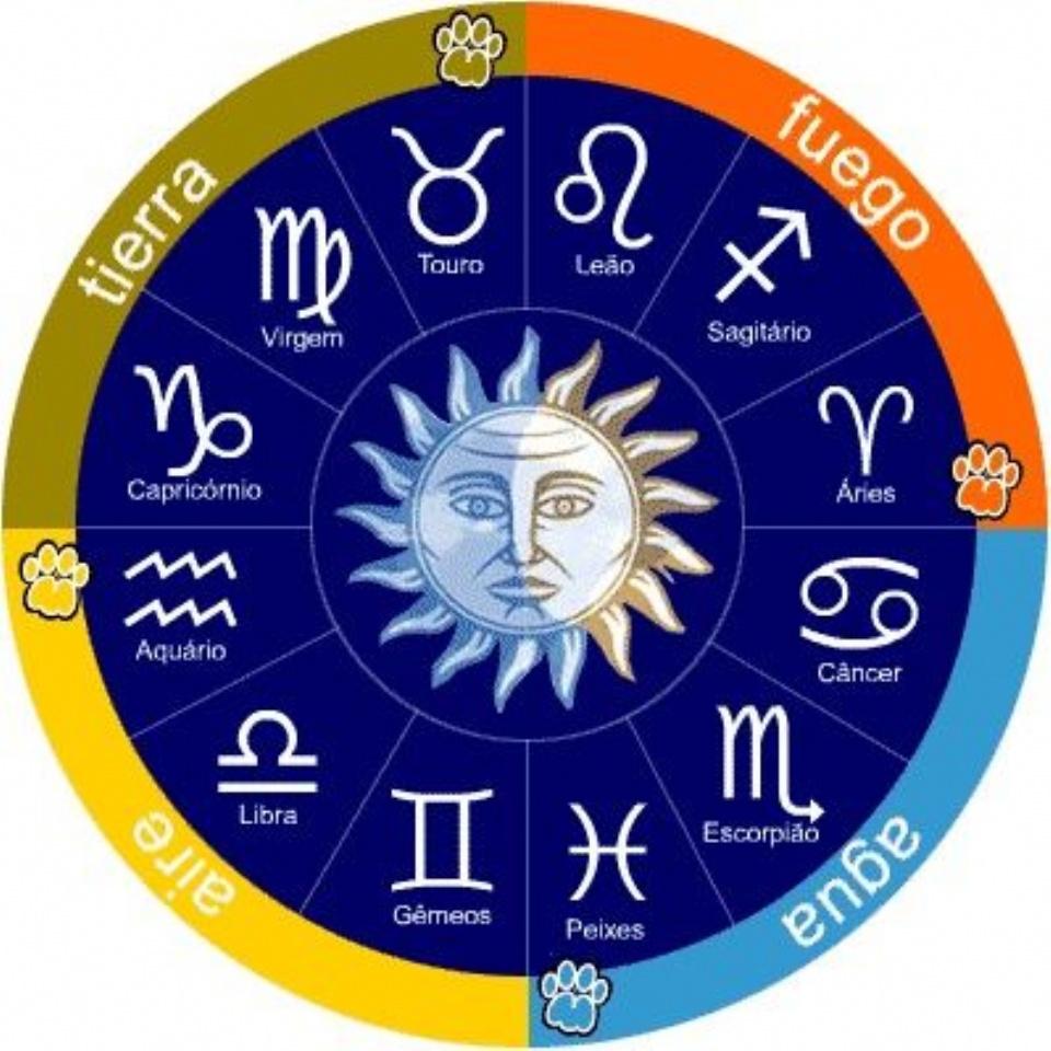 Previsões astrológicas 2017