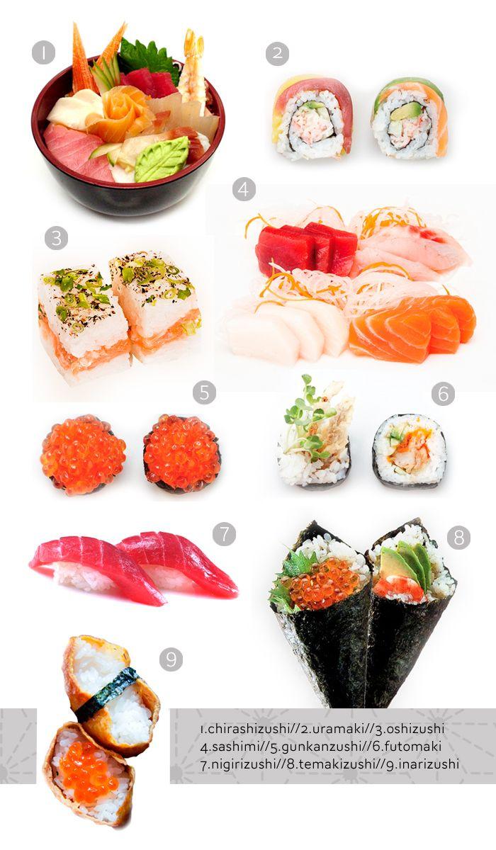 Muito Os 13 principais tipos de Sushi, conheça-os em minutos | Mulher  MR05